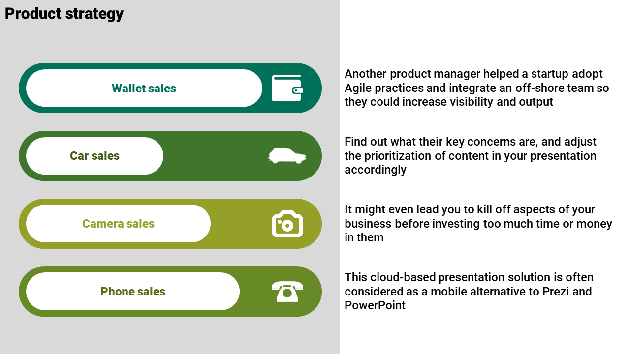 A Product Development Powerpoint Stratergy