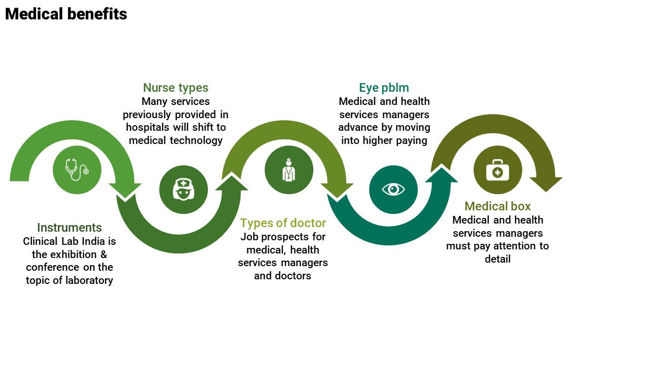 Free-Circular - Loop Template Powerpoint Medical