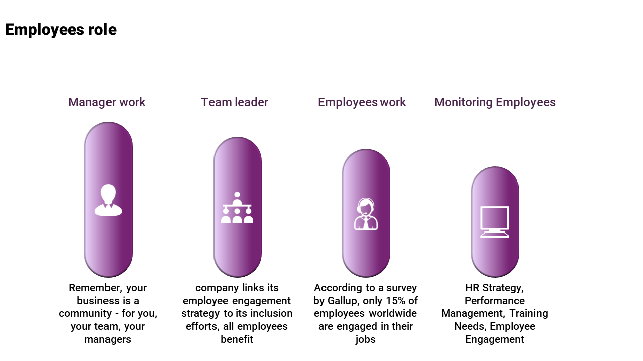 A Employee Engagement Powerpoint - Tablet Model