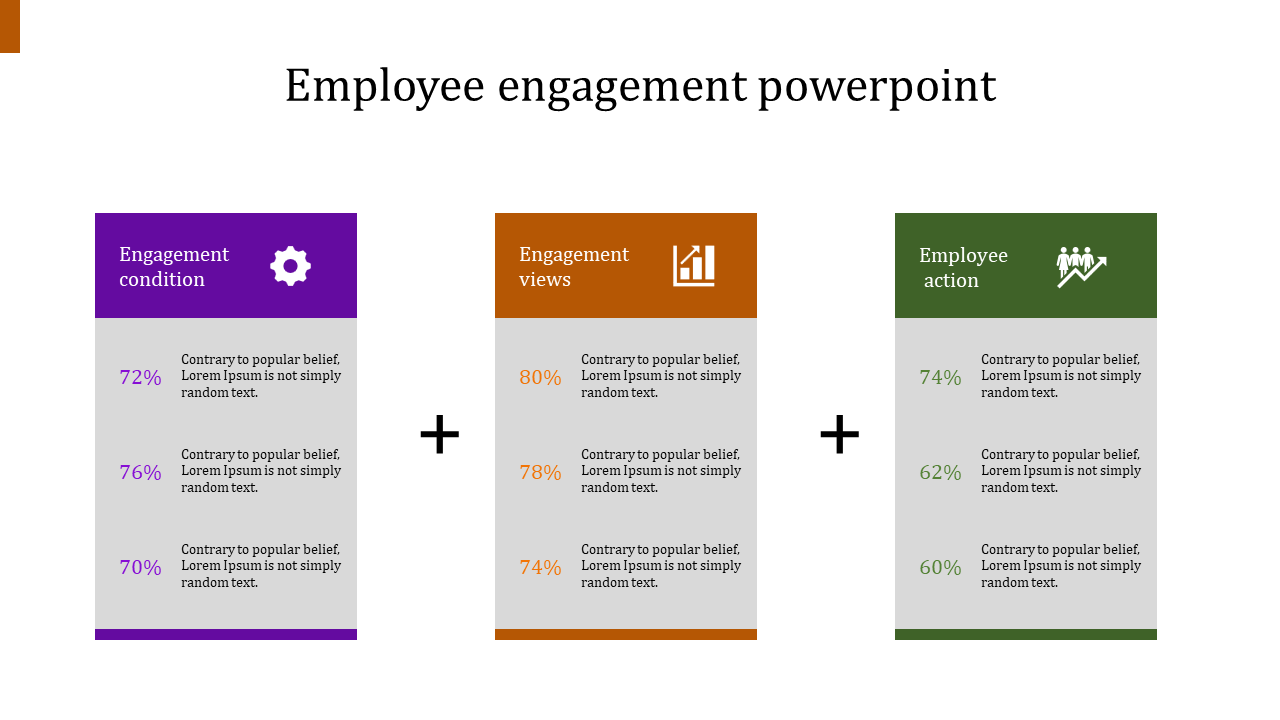 Benefits of employee engagement powerpoint
