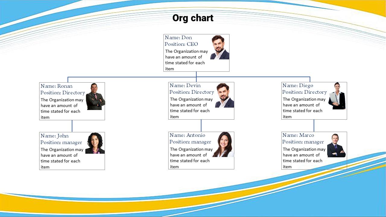 A Organization Chart Ppt Slideegg
