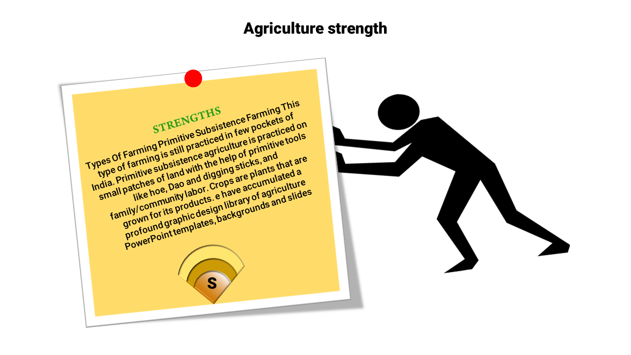 Slideegg Agriculture Powerpoint Templates Agriculture