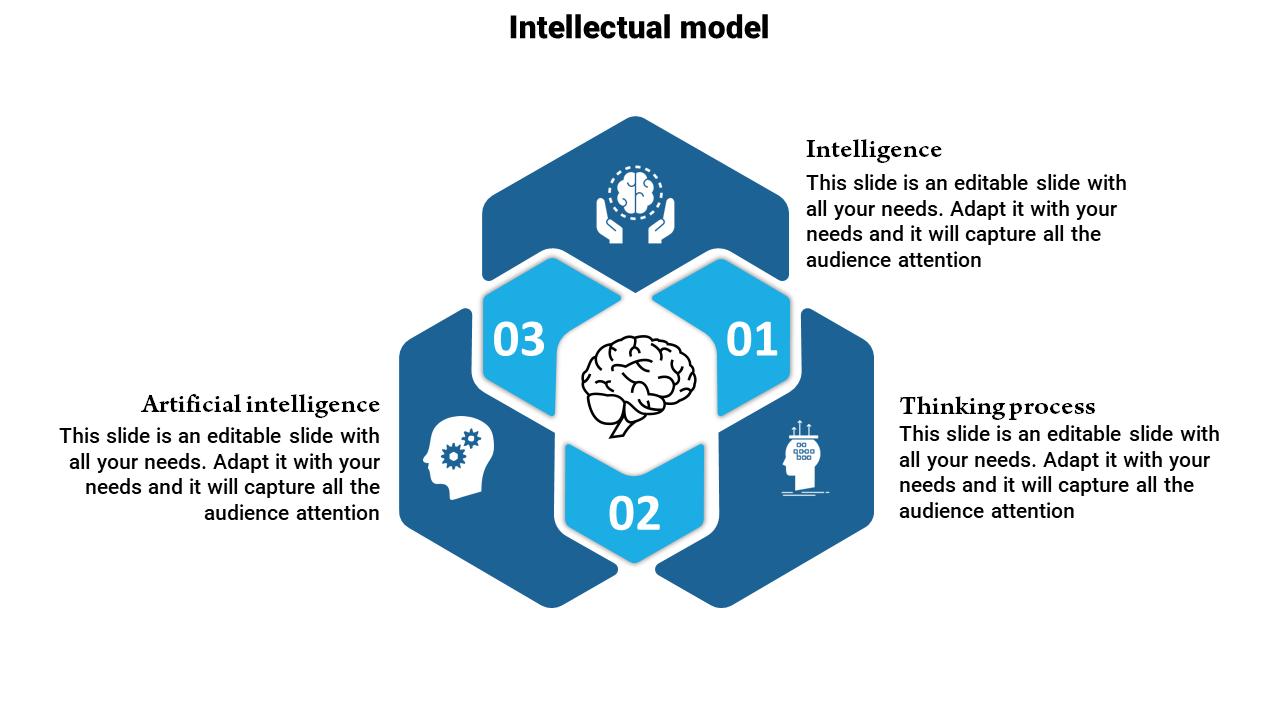 Slideegg Brain Powerpoint Template Intellectual Powerpoint Templates