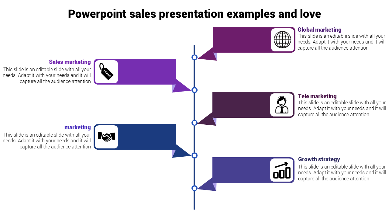 Analysis Powerpoint Sales Presentation Examples