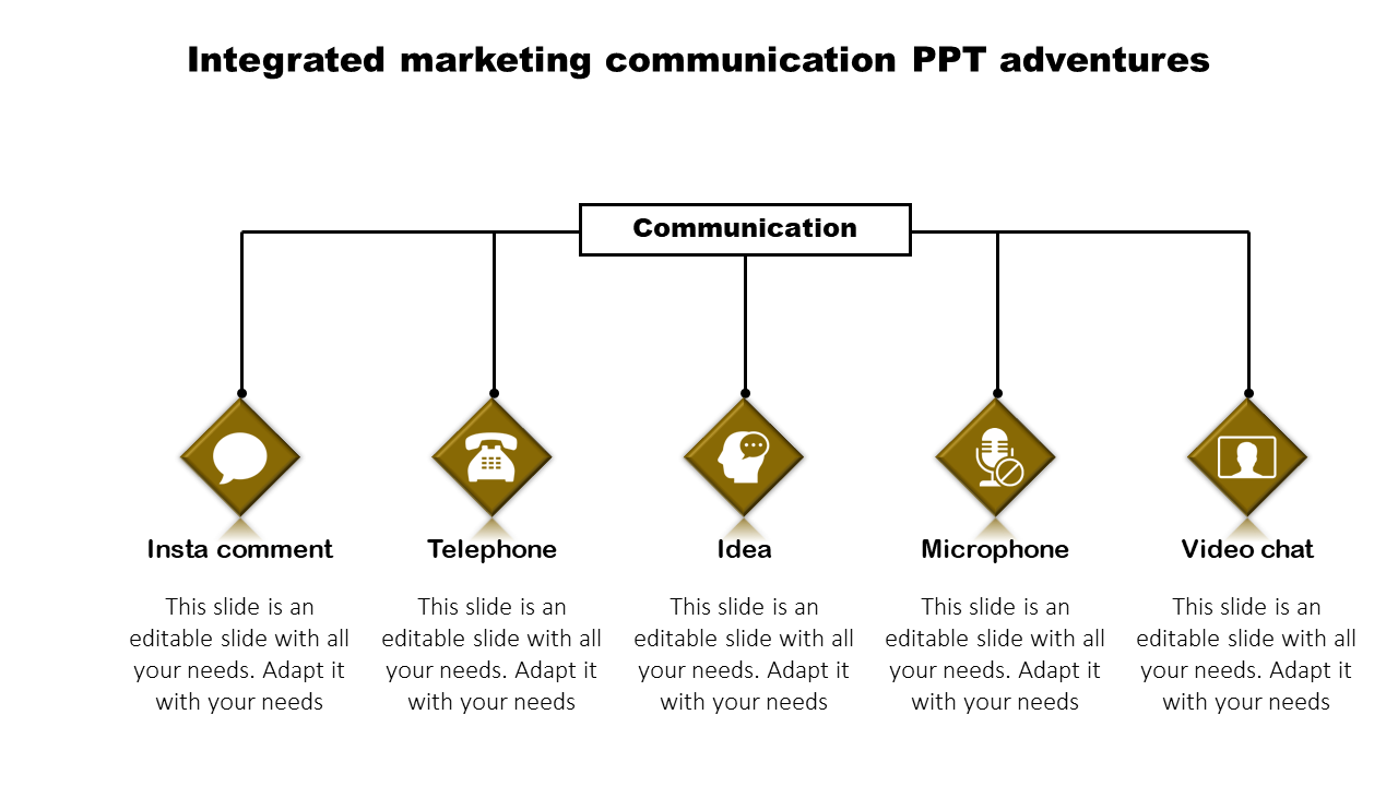 Free - Integrated Communication PPT - Hierarchy Model
