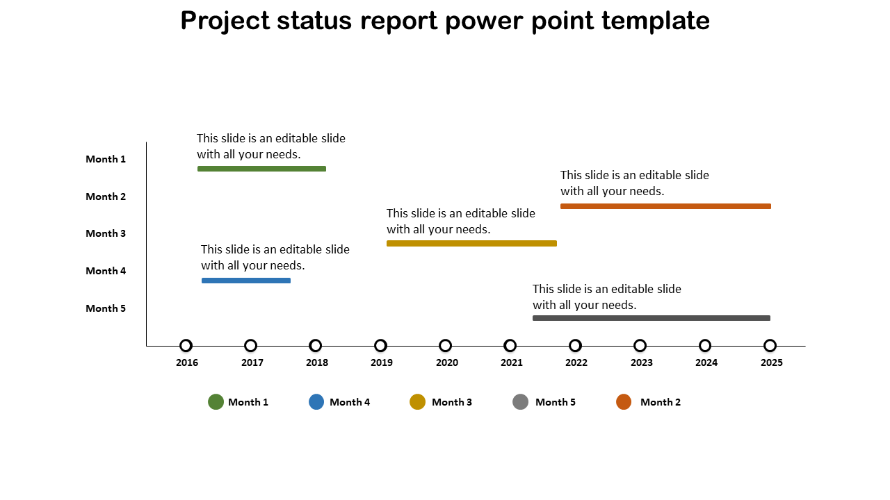 Weekly Project Status Report Template from www.slideegg.com