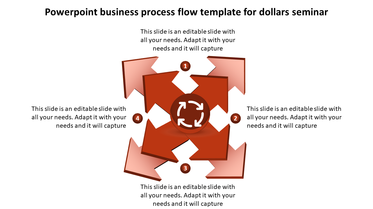 Precious Tips To Help You Get Better At Powerpoint Business Process Flow Template.