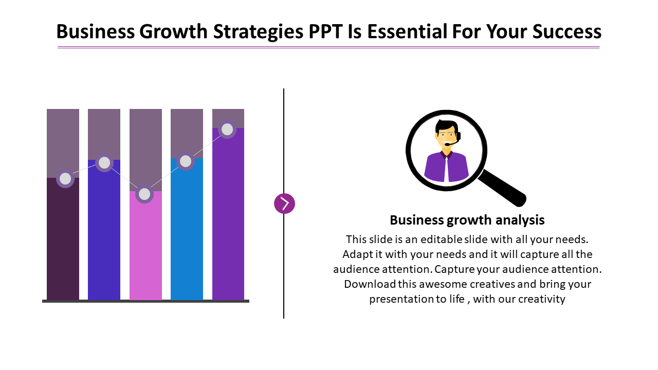 Free-business Growth Strategies PPT