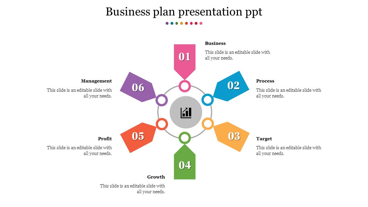 Creative Business Plan Presentation PPT