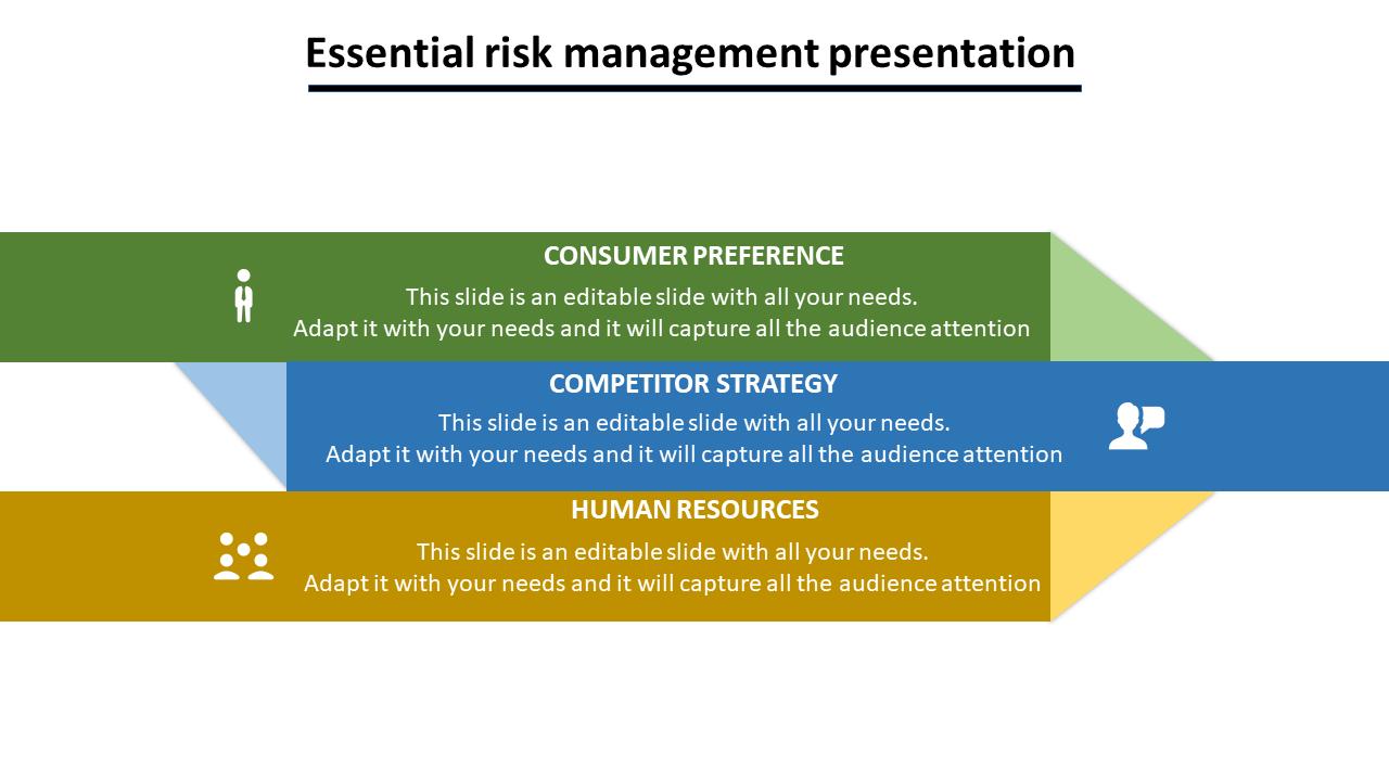 Free - Risk Management Presentation