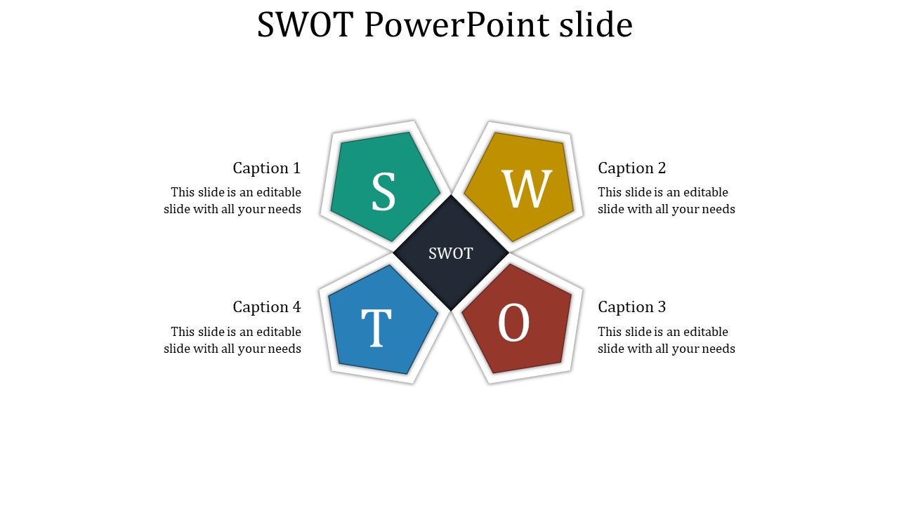 Measurable SWOT Powerpoint Slide