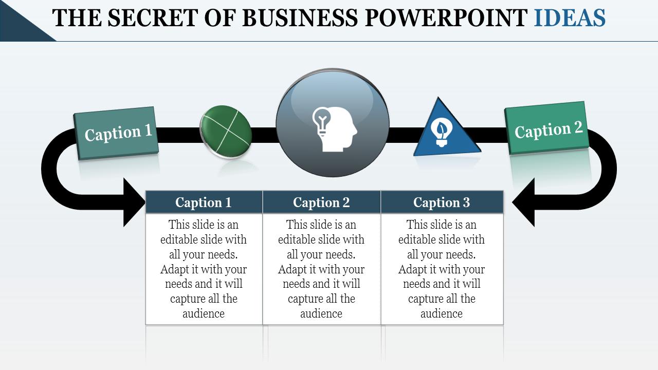 Business Powerpoint Ideas