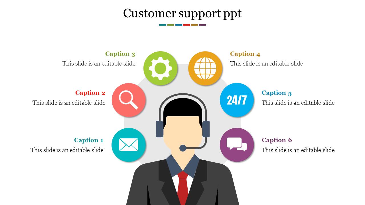 Best Customer Support PPT Presentation