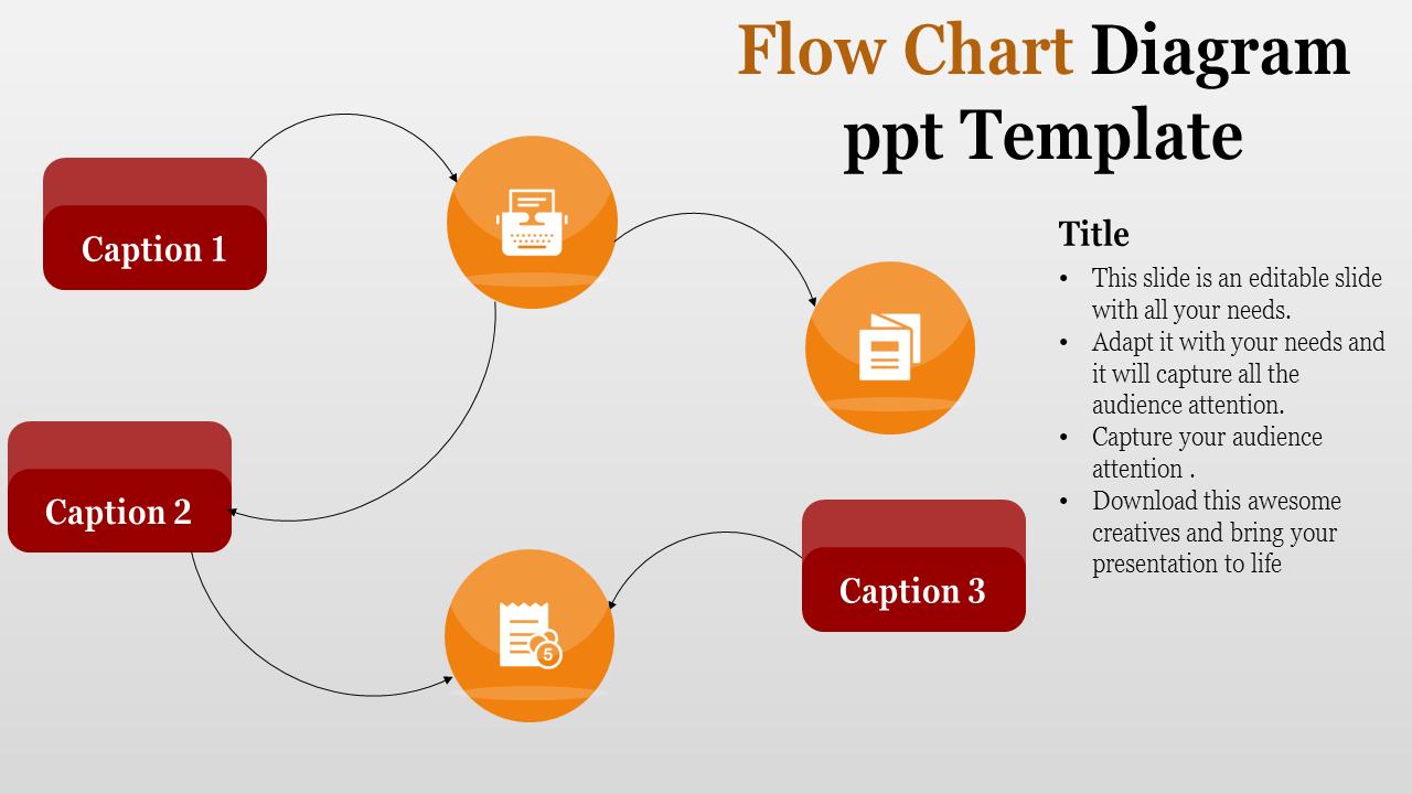Flow Chart Ppt