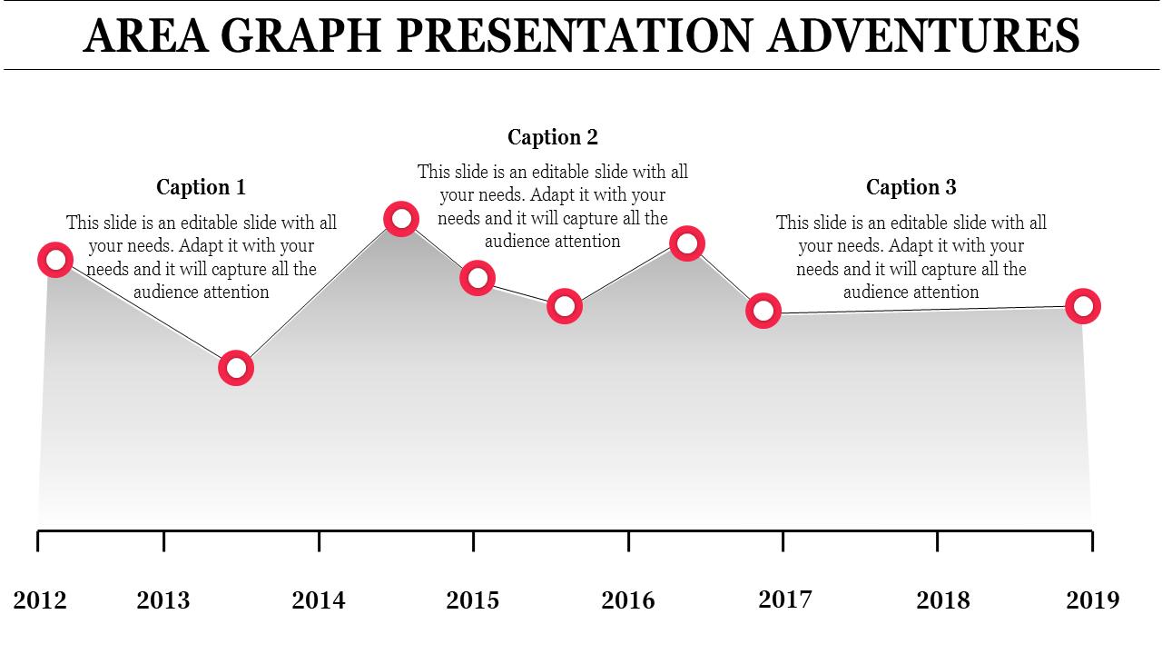 SlideEgg | area graph presentation-AREA GRAPH PRESENTATION