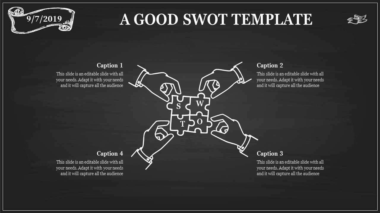 Swot Template-outline Model