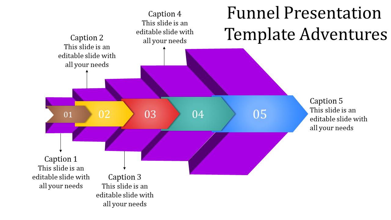 Funnel Presentation Template For Marketing Plans