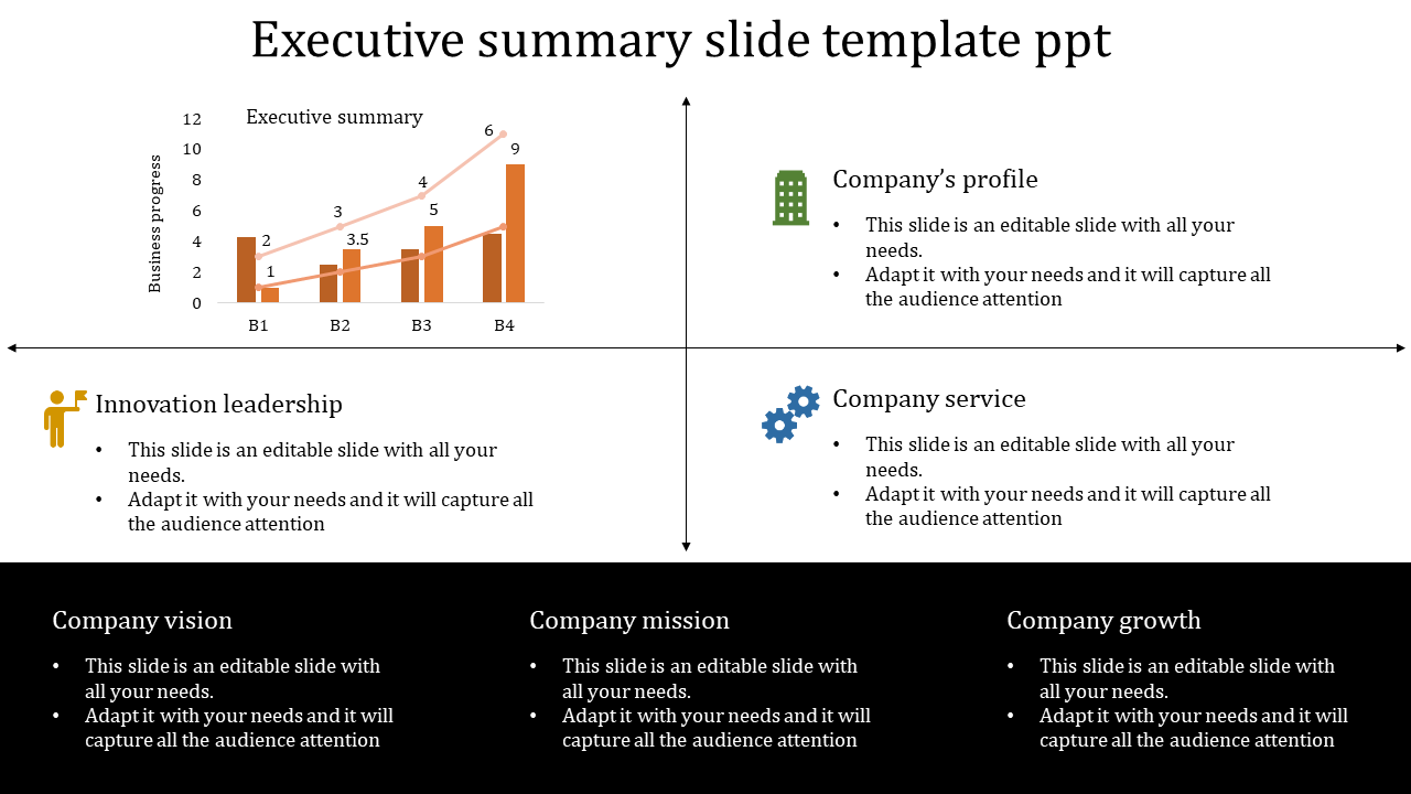 Executive summary slide template ppt-Bar chart model