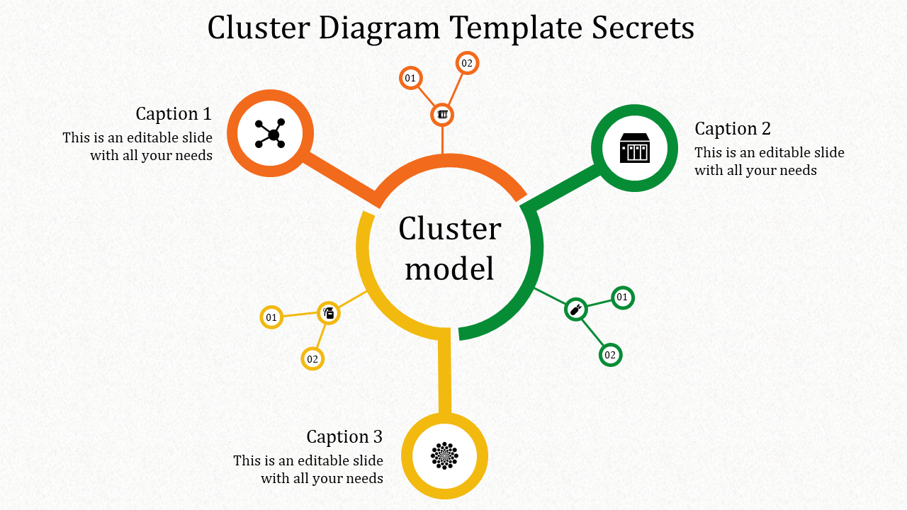 Cluster Diagram Template For Business Process