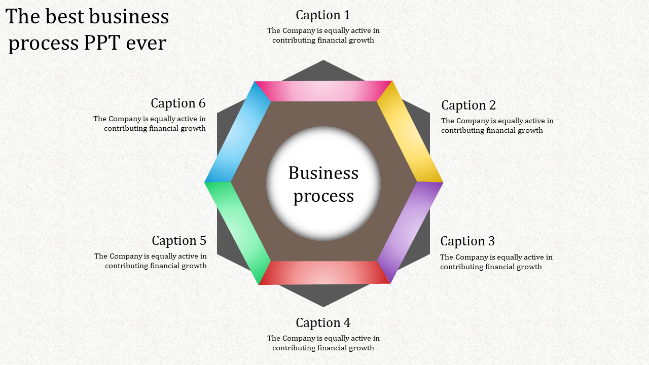 A Six Noded Business Process Company Presentation Powerpoint