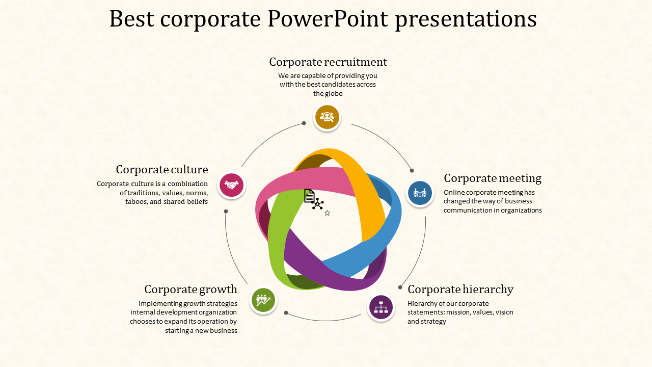 Best Innovative Corporate Powerpoint Presentation