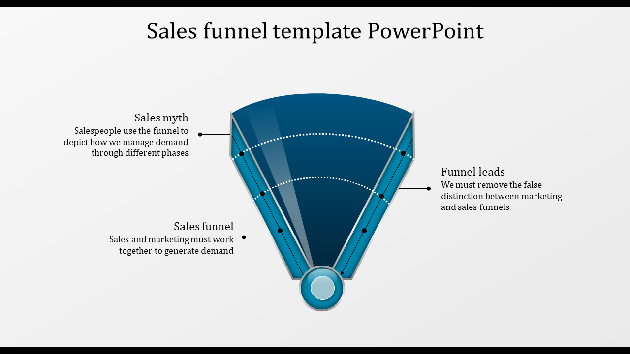 Detailed Sales Funnel Template Powerpoint