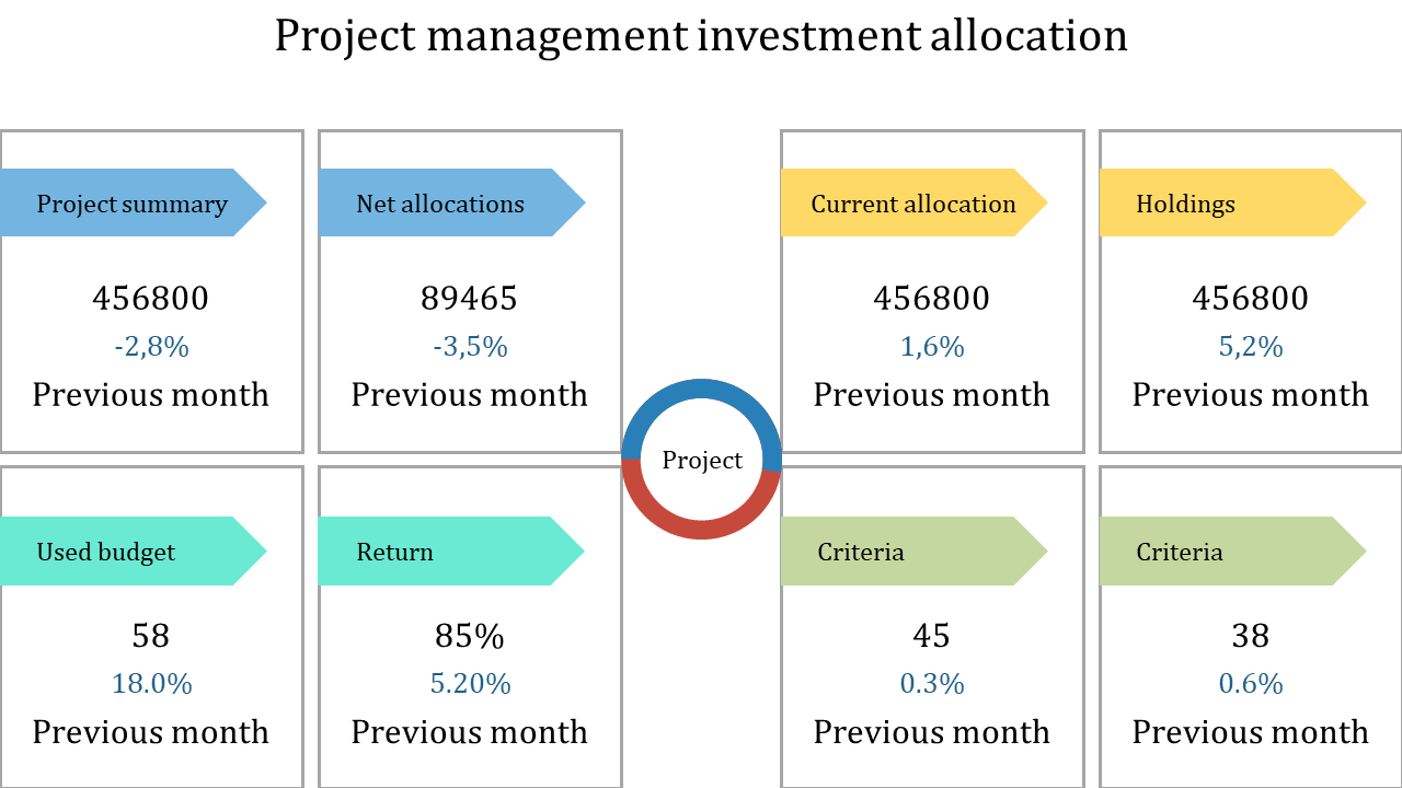 A Eight Noded Project Management PowerPoint