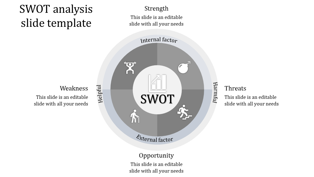SWOT analysis slide template