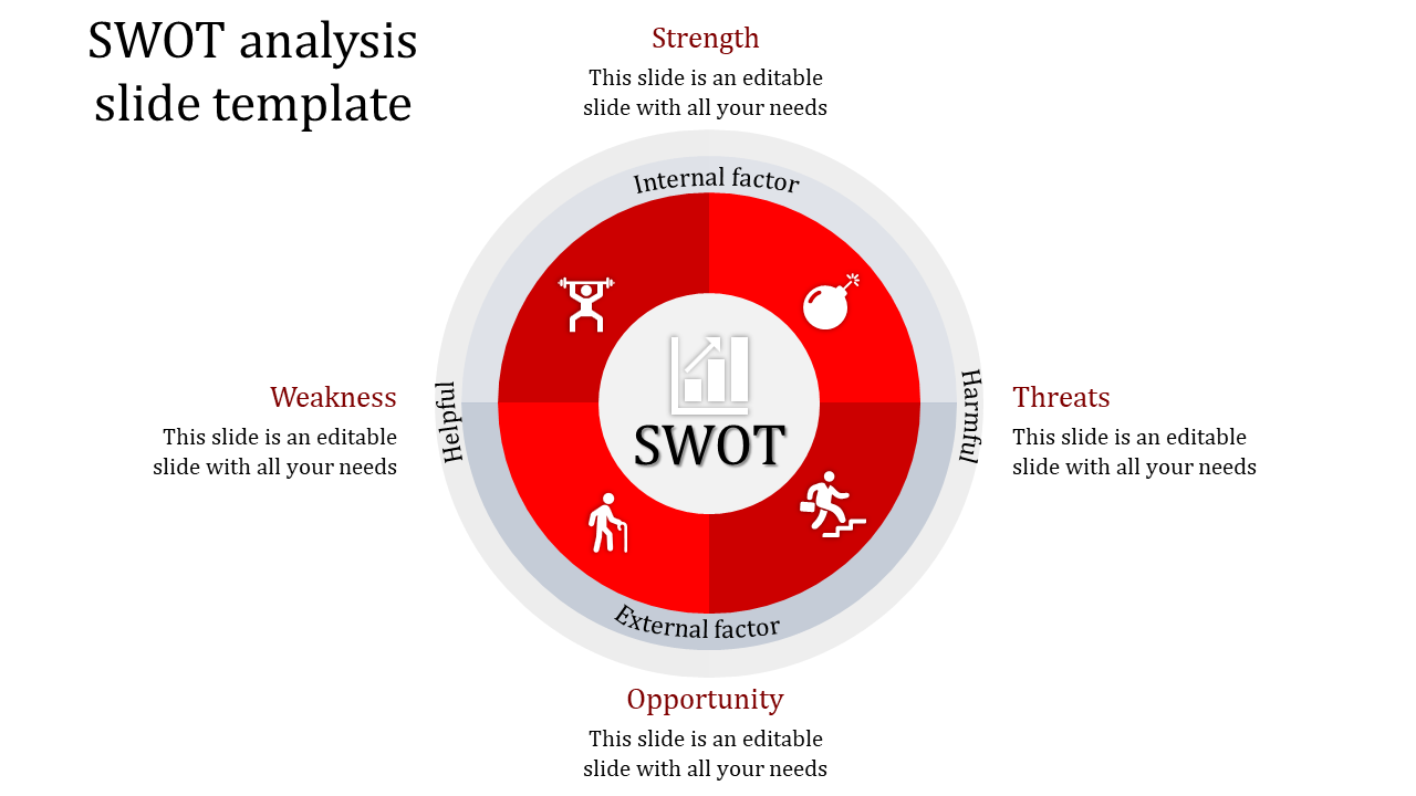 SWOT analysis slide template - Disc model
