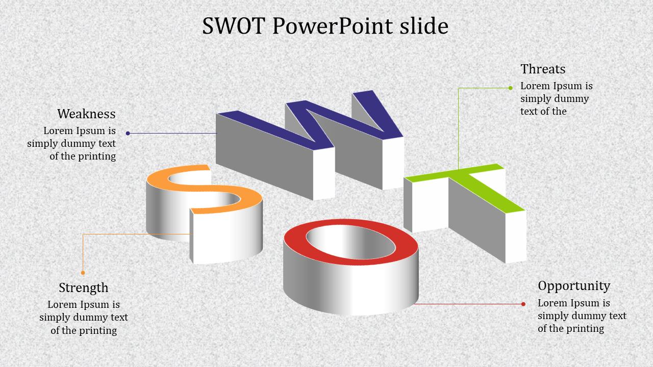 Admirable SWOT Powerpoint Slide