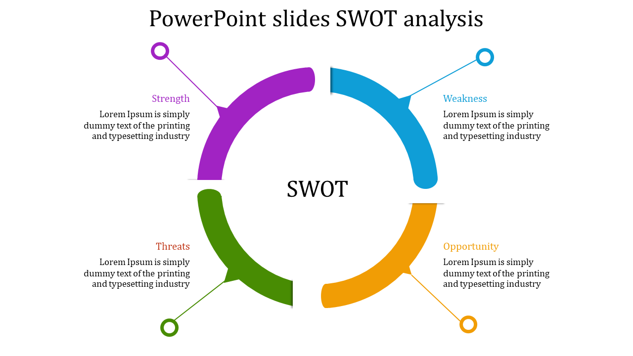 Editable Powerpoint Slides SWOT Analysis