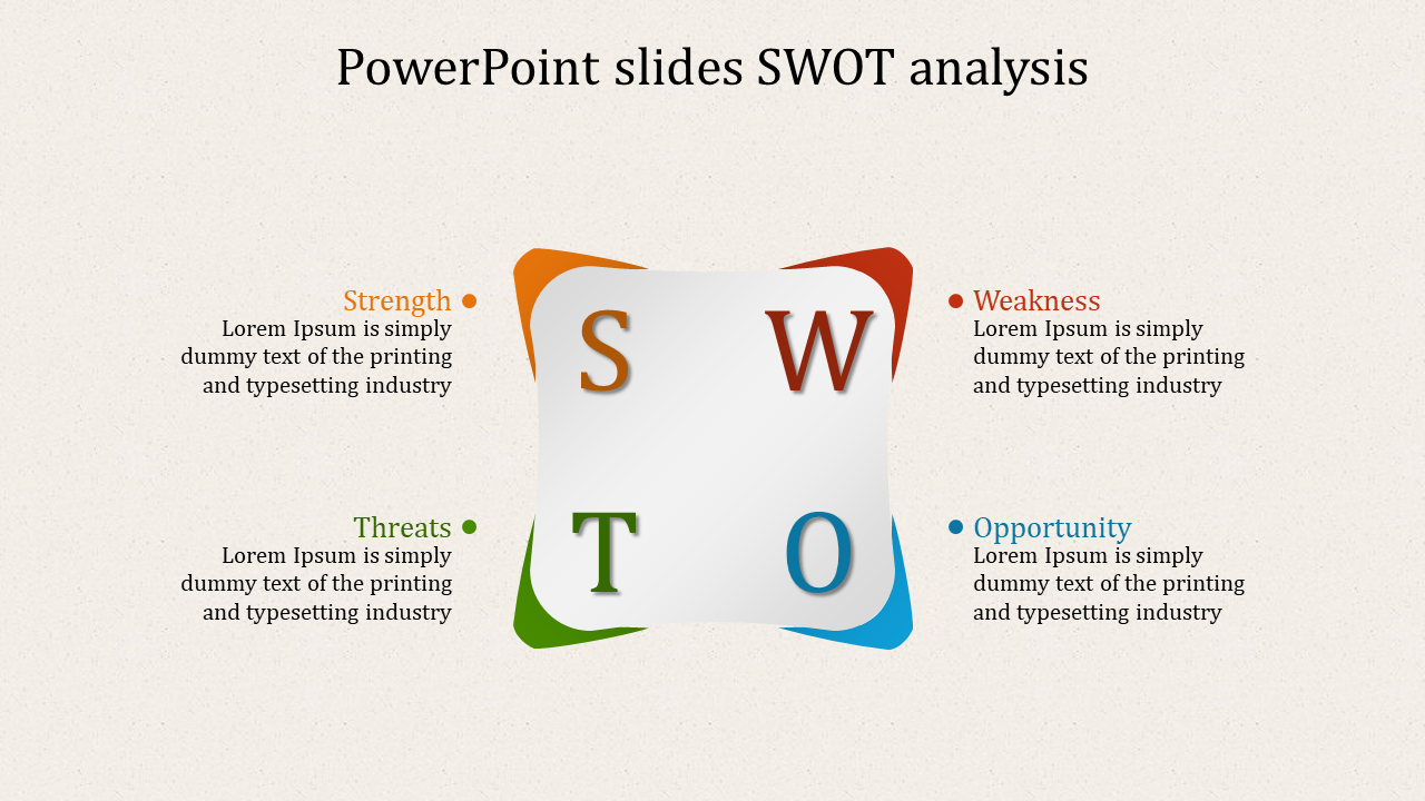 Plain Owerpoint Slides SWOT Analysis