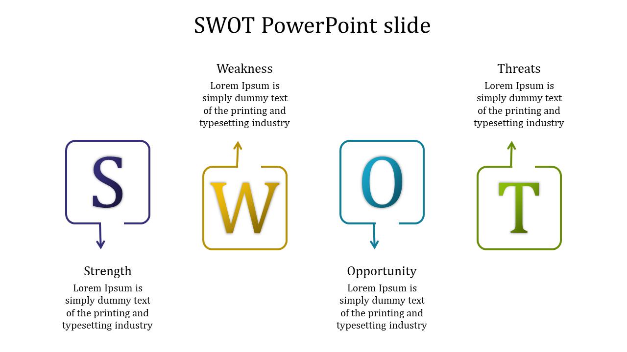 Detailed SWOT Powerpoint Slide