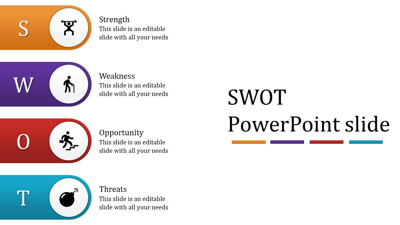 SWOT PowerPoint Slide - Agenda Model