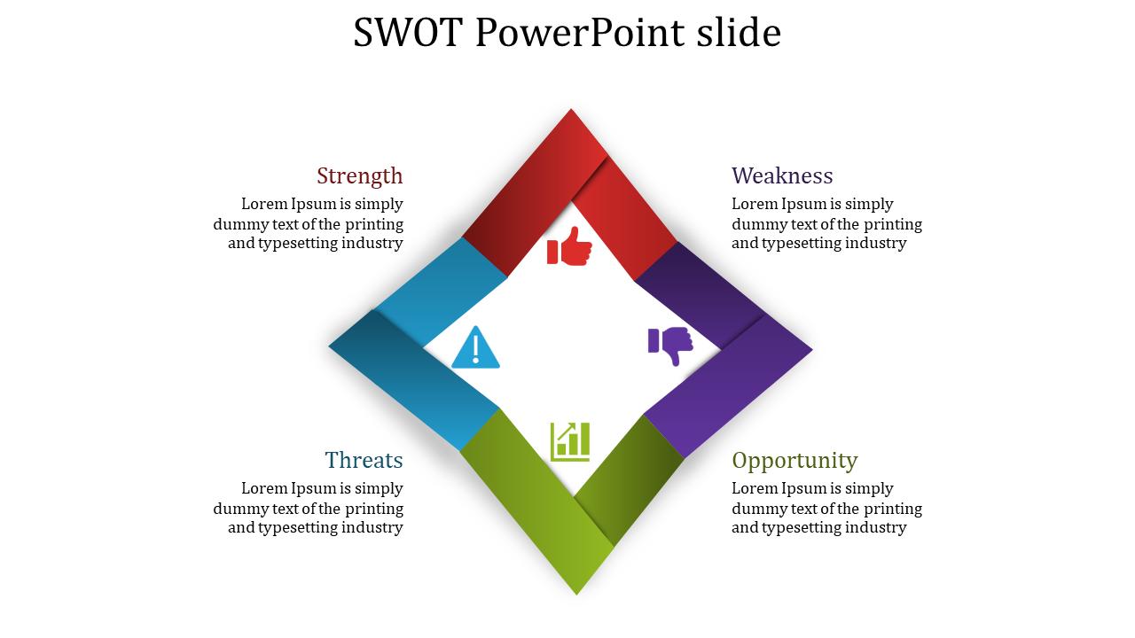 SWOT Powerpoint Slide - Innovative