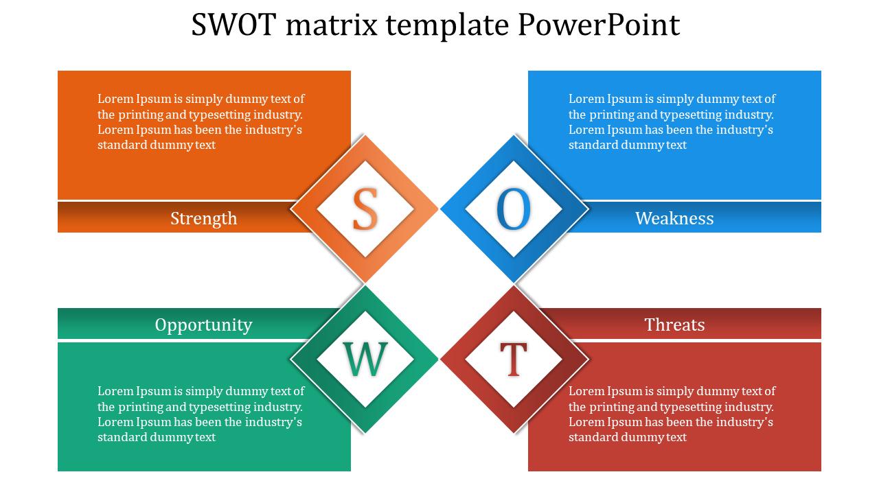 Business Swot Matrix Template Powerpoint