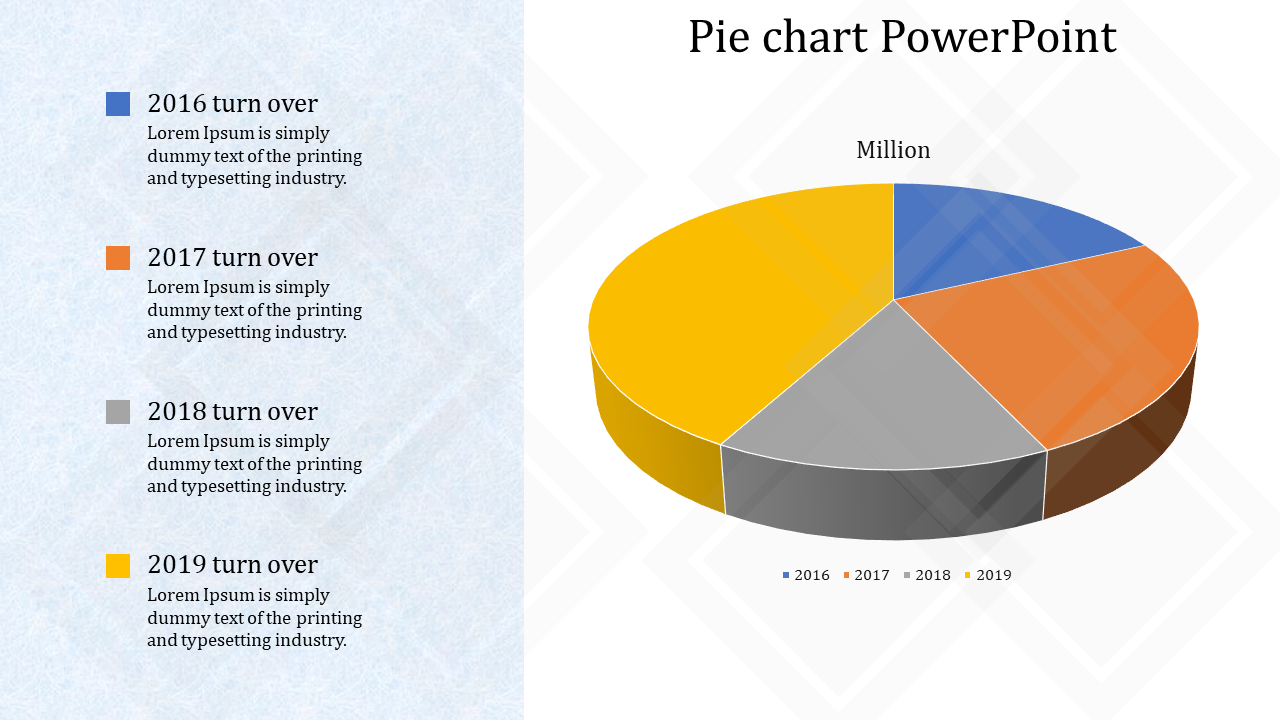 Turn over pie chart powerpoint