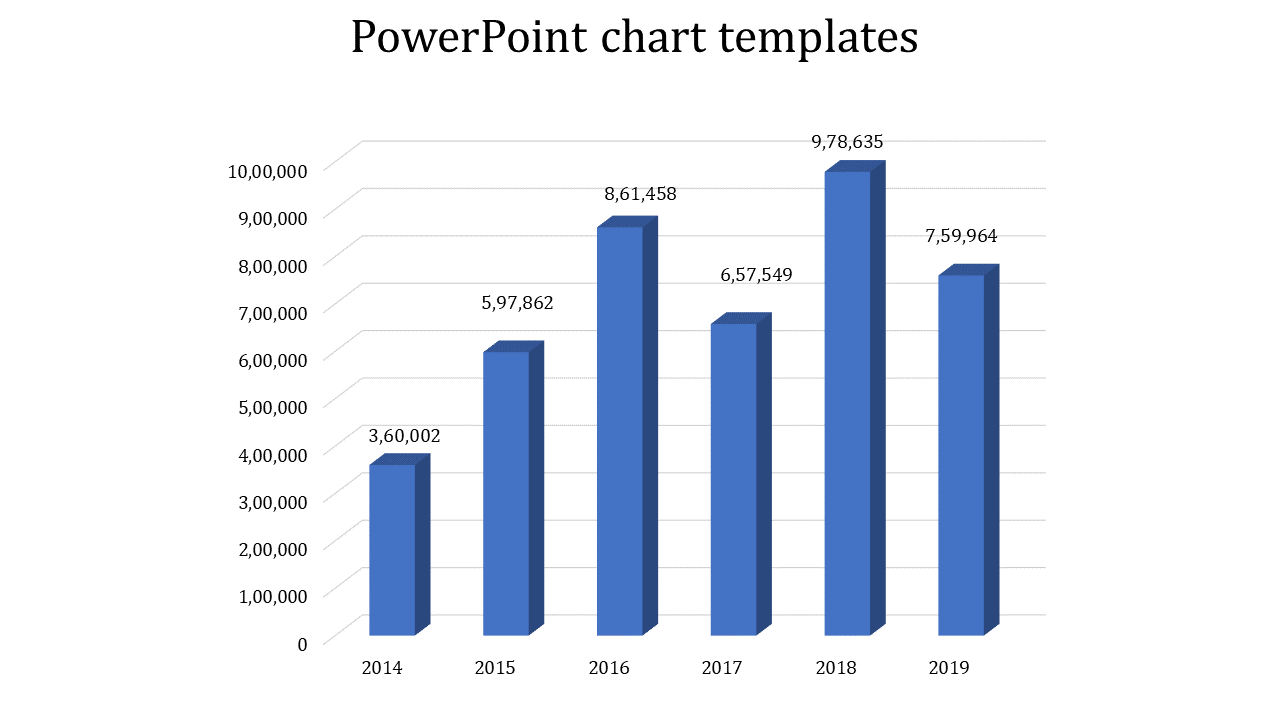 Column powerpoint chart templates