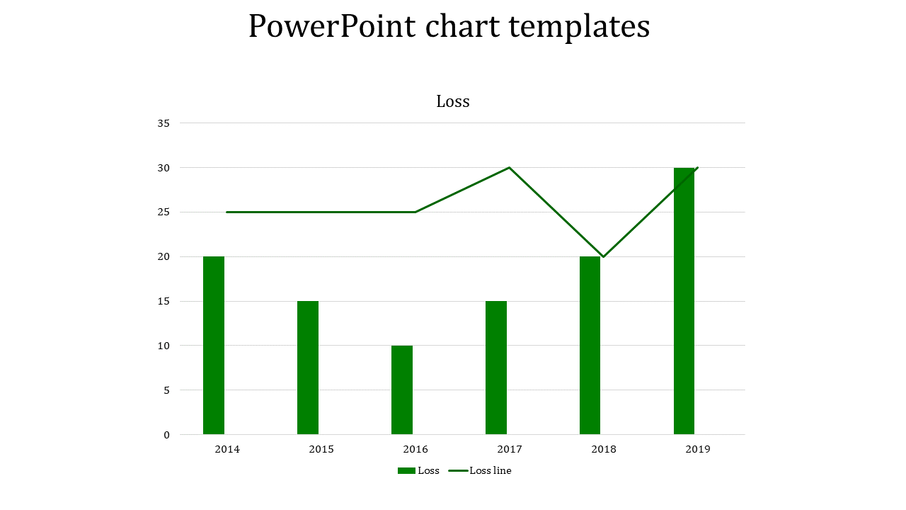 powerpoint chart templates - combo model