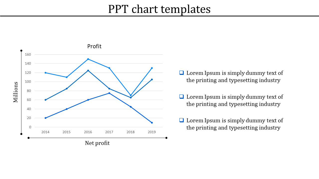 PPT chart templates diagram