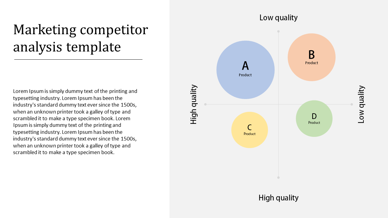 marketing competitor analysis template - matrix model