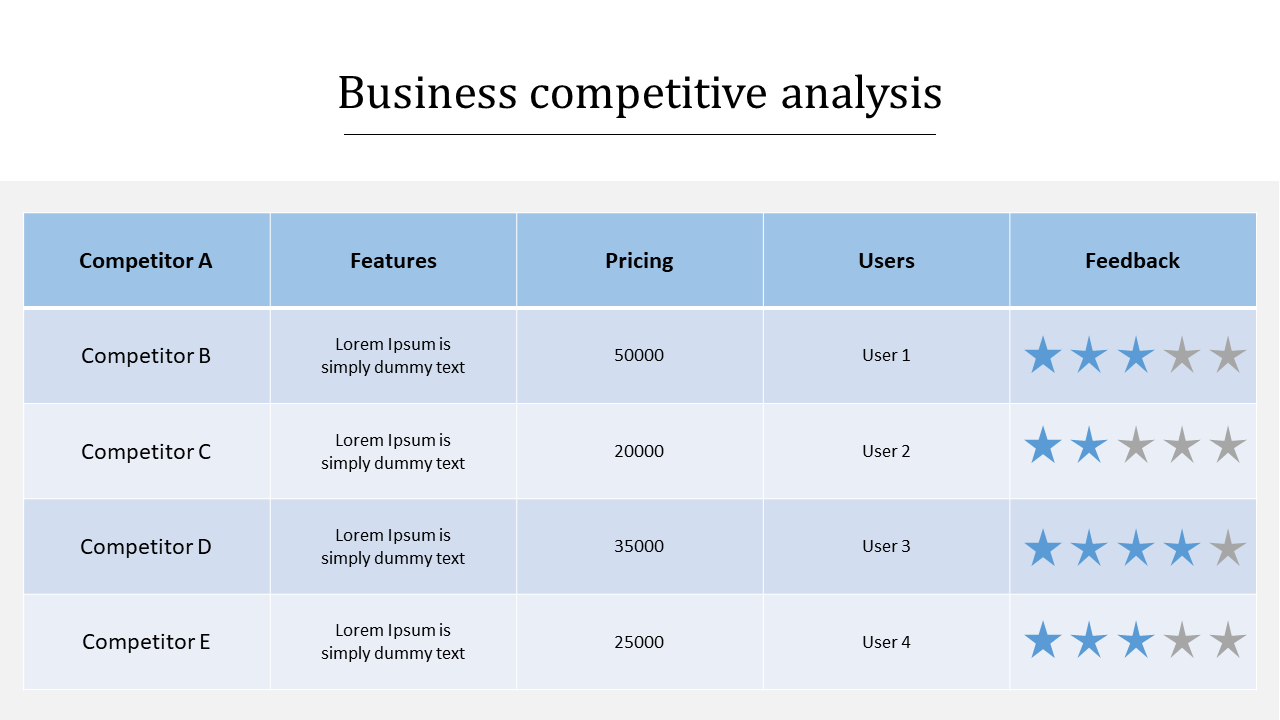 competitor analysis slide - table model