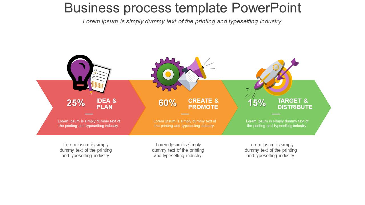 Business Process Template Powerpoint - Arrow Model
