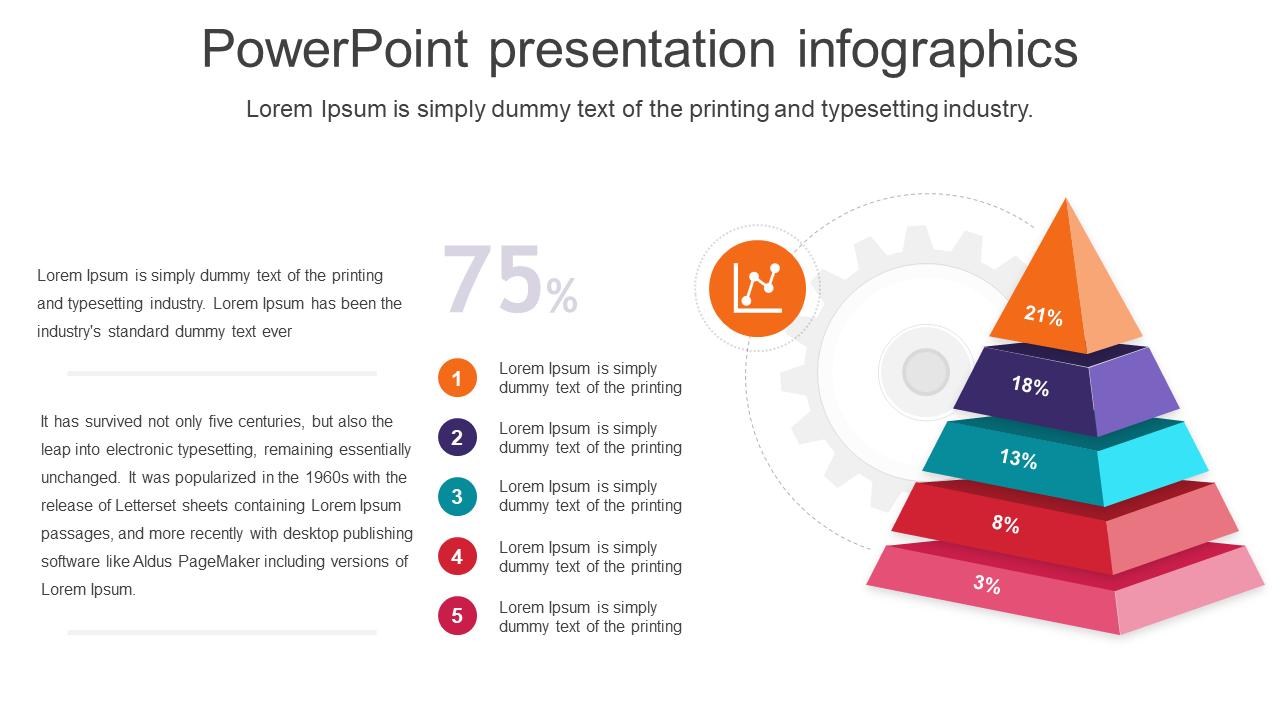 Powerpoint Presentation Infographics - Pyramid Model