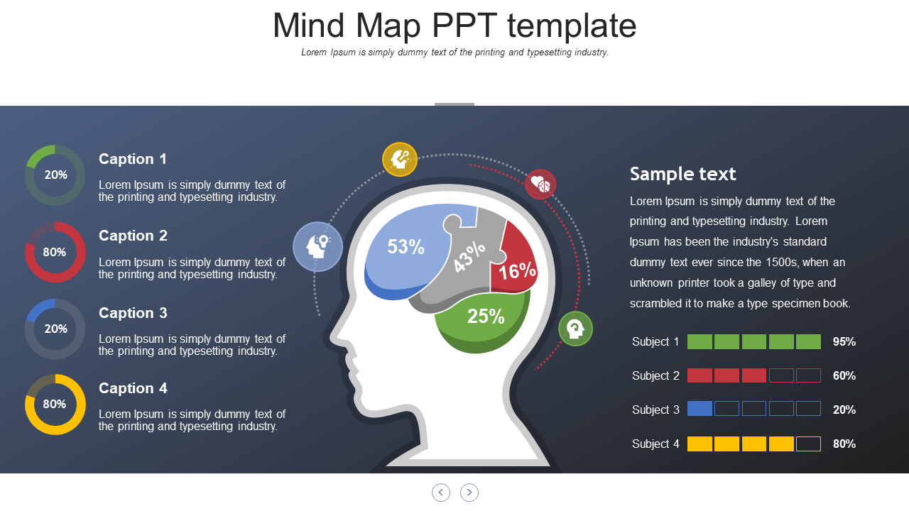 Mind Map PPT Template For  Business