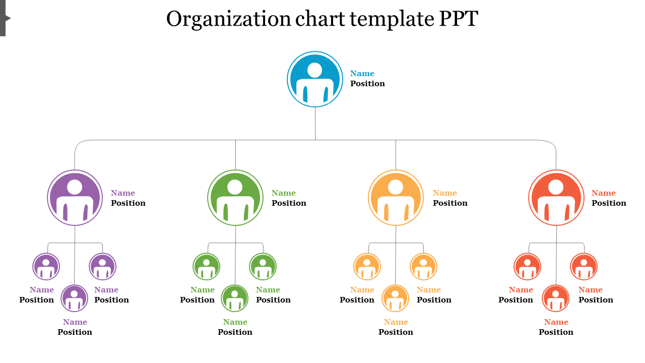 Model Organization Chart Template PPT