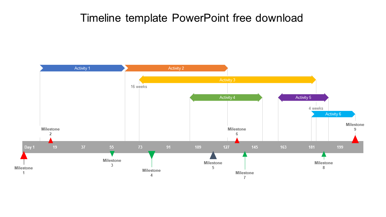 Free - Timeline Template PowerPoint Free Download