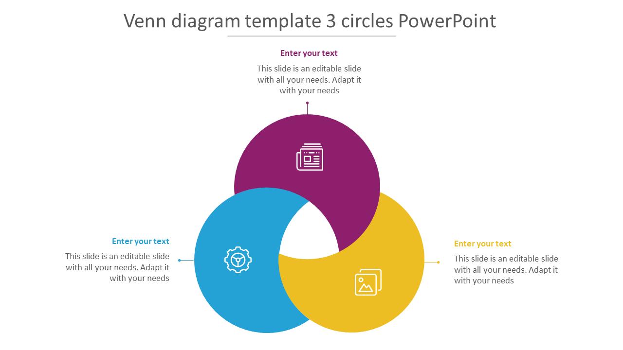 Venn Diagram Template 3 Circles Powerpoint Slideegg