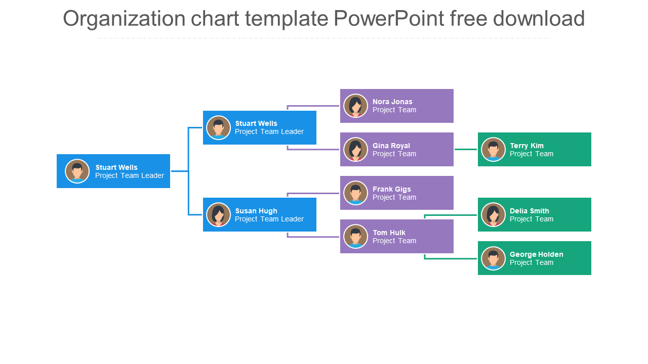Simple Organization Chart Template Powerpoint Free Download Slideegg