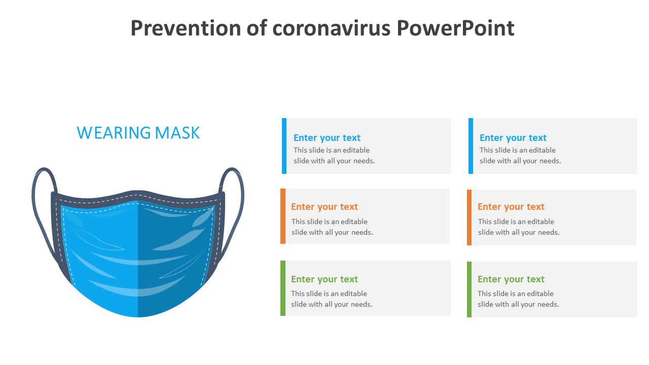 Prevention Of Coronavirus PowerPoint Slide